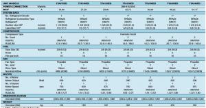 Thông số điều hòa Trane TTA