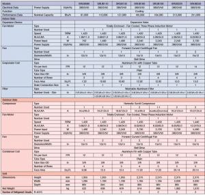 thông số kỹ thuật của model SRUB