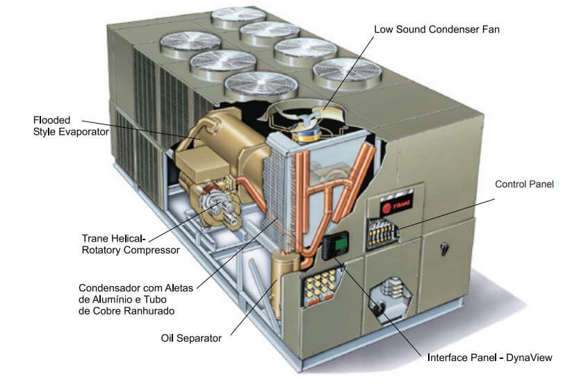 Trane-Chiller-Troubleshooting-and-Error-codes